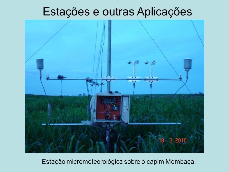 Estação micrometeorológica sobre o capim Mombaça. Estações e outras Aplicações