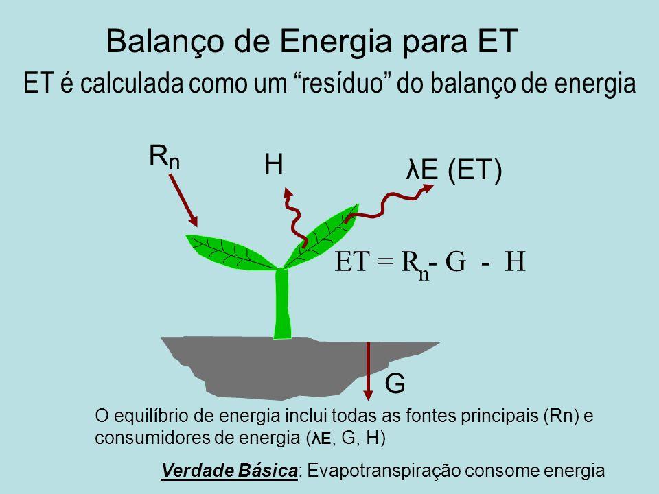 Balanço de Energia para ET ET é calculada como um resíduo do balanço de energia ET = R - G - H n R n G H λE (ET) O equilíbrio de energia inclui todas