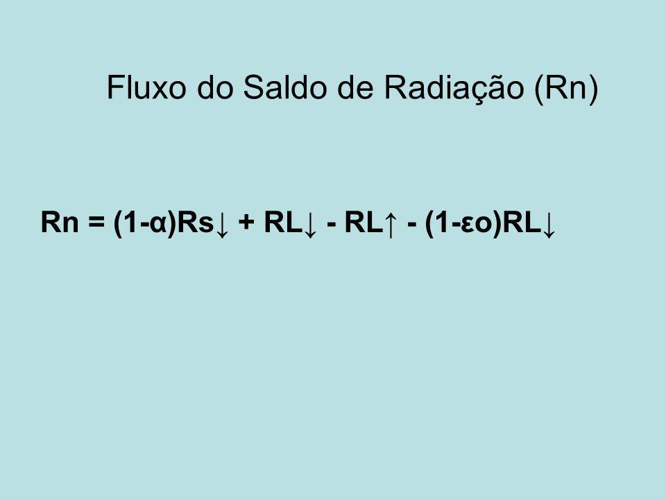 Fluxo do Calor no Solo (G) G/Rn = Ts/α (0.0038α + 0.0074α 2 )(1-.98NDVI 4 )
