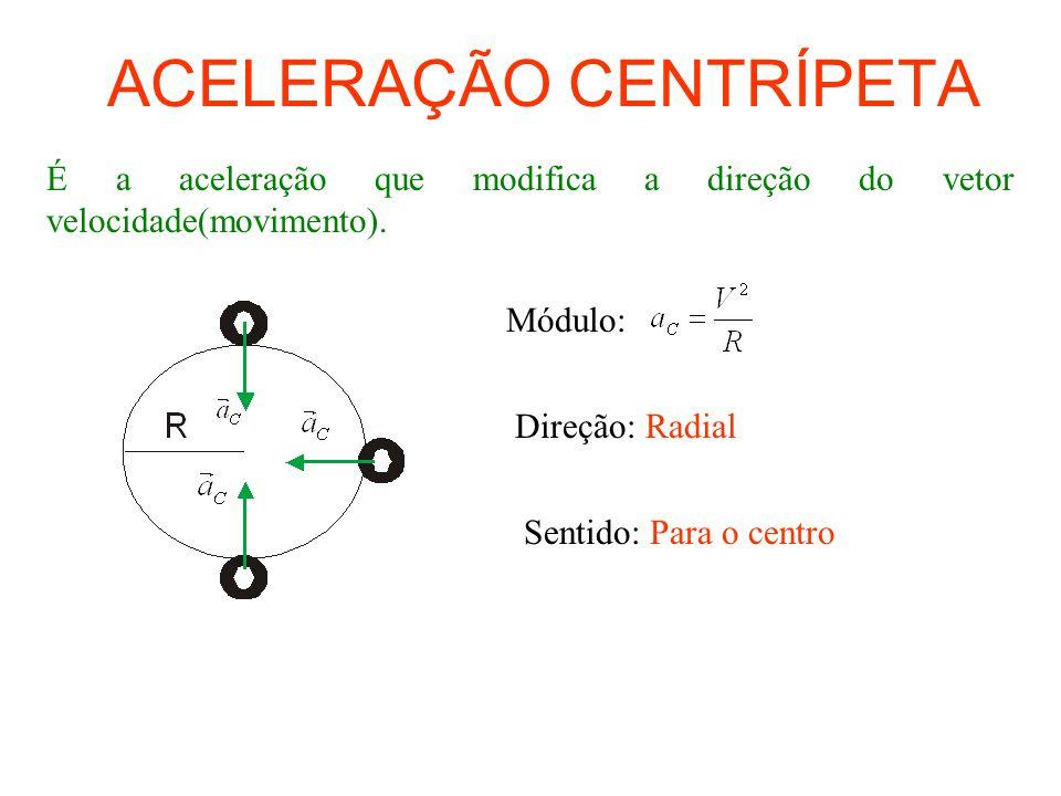 ACELERAÇÃO CENTRÍPETA É a aceleração que modifica a direção do vetor velocidade(movimento). Módulo: Direção: Radial Sentido: Para o centro