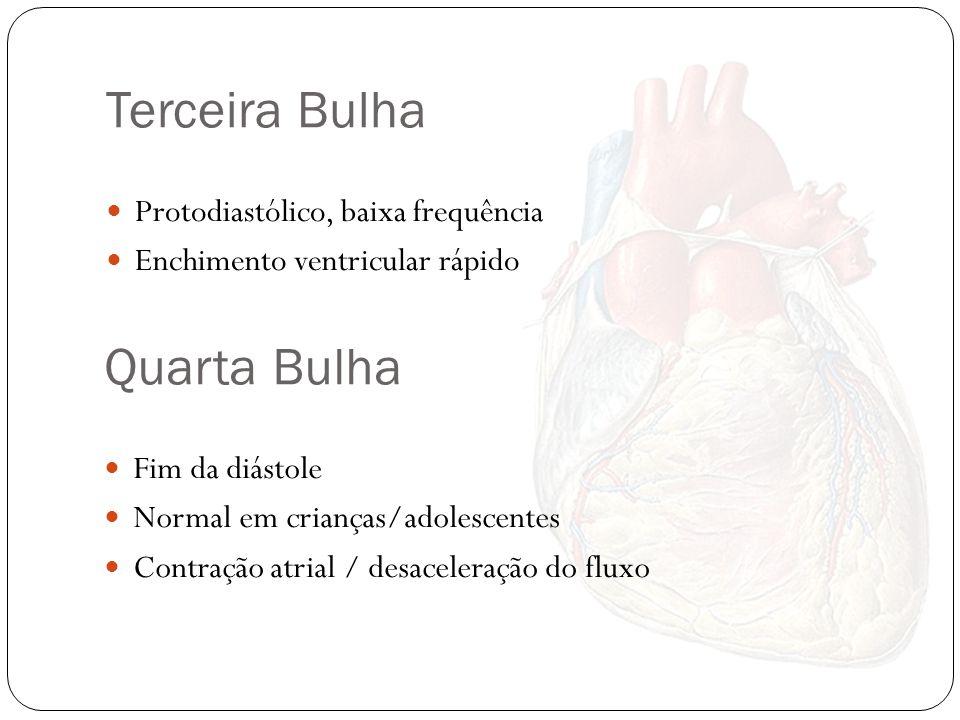 Terceira Bulha Protodiastólico, baixa frequência Enchimento ventricular rápido Quarta Bulha Fim da diástole Normal em crianças/adolescentes Contração atrial / desaceleração do fluxo