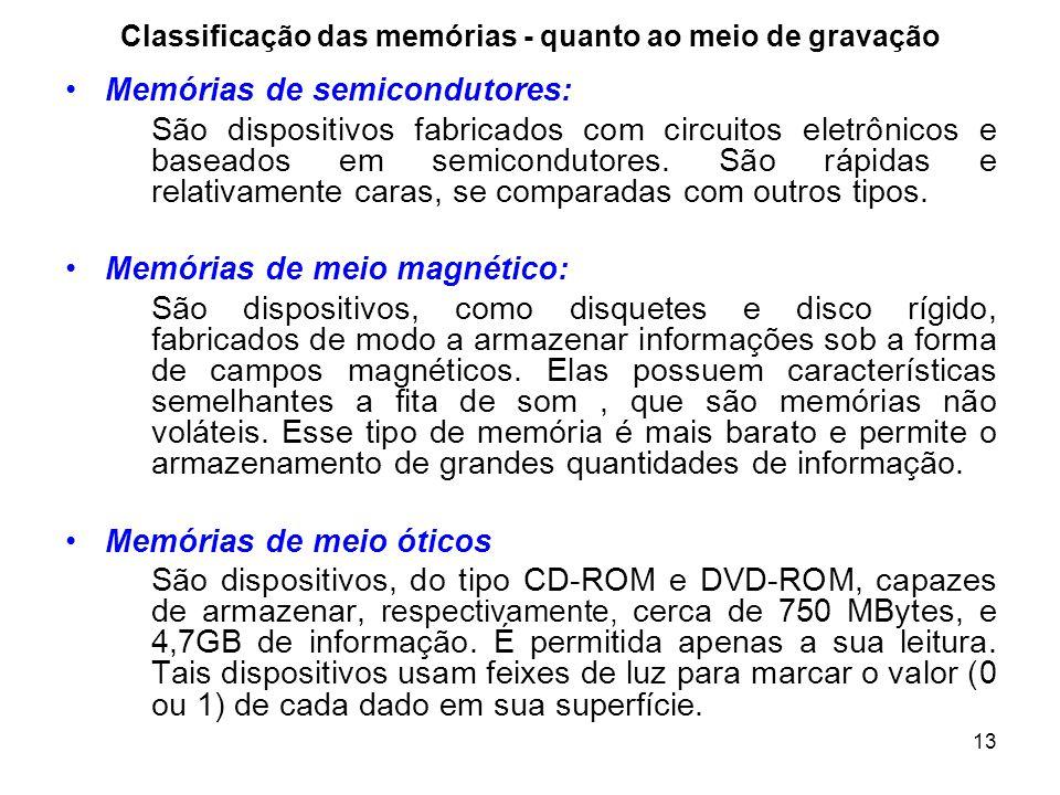 13 Classificação das memórias - quanto ao meio de gravação Memórias de semicondutores: São dispositivos fabricados com circuitos eletrônicos e baseados em semicondutores.
