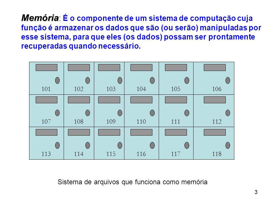 3 Memória Memória : É o componente de um sistema de computação cuja função é armazenar os dados que são (ou serão) manipuladas por esse sistema, para que eles (os dados) possam ser prontamente recuperadas quando necessário.
