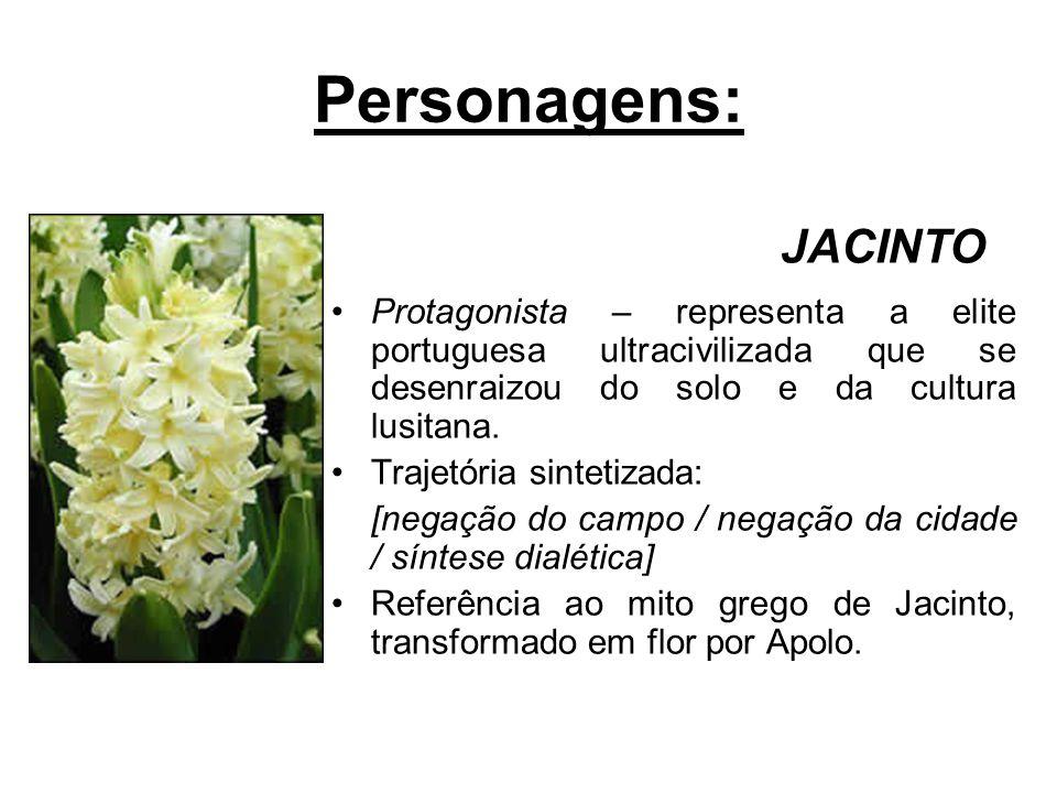 Personagens: Protagonista – representa a elite portuguesa ultracivilizada que se desenraizou do solo e da cultura lusitana. Trajetória sintetizada: [n