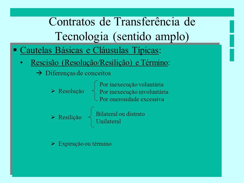 Contratos de Transferência de Tecnologia (sentido amplo) Cautelas Básicas e Cláusulas Típicas: Rescisão (Resolução/Resilição) e Término: Diferenças de