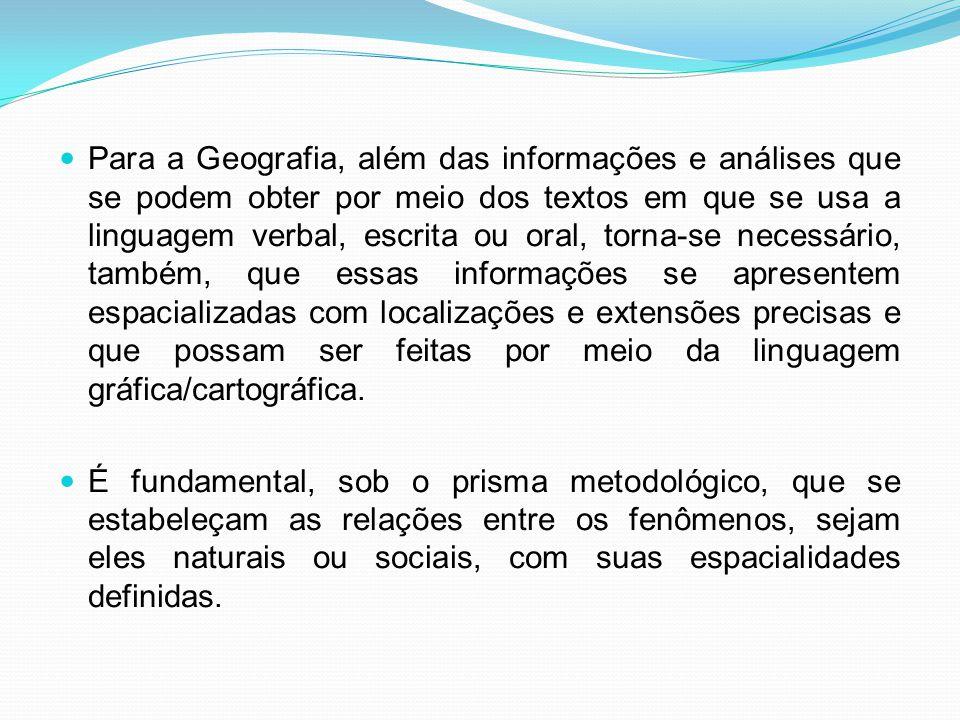 Para a Geografia, além das informações e análises que se podem obter por meio dos textos em que se usa a linguagem verbal, escrita ou oral, torna-se n