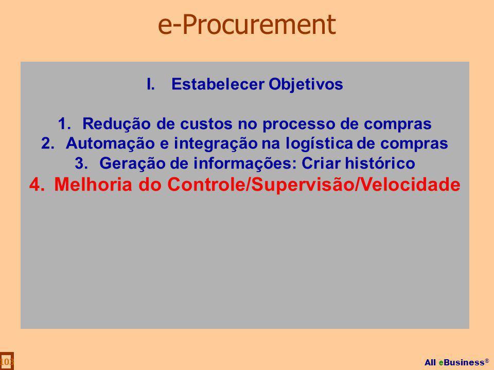 All e Business ® 103 I.Estabelecer Objetivos 1.Redução de custos no processo de compras 2.Automação e integração na logística de compras 3.Geração de
