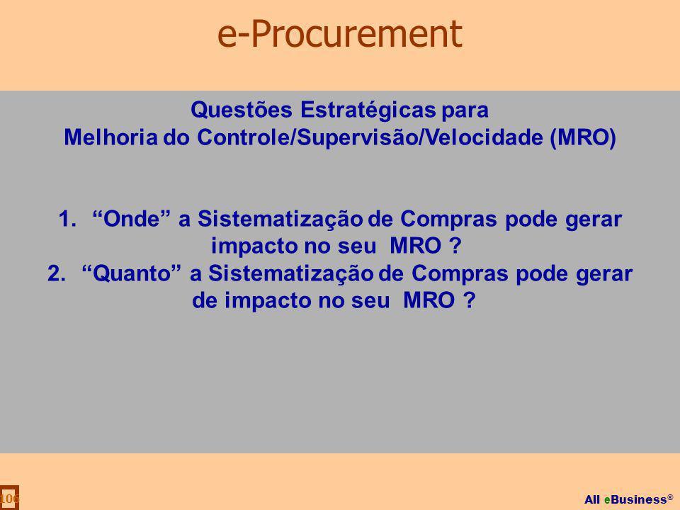 All e Business ® 106 Questões Estratégicas para Melhoria do Controle/Supervisão/Velocidade (MRO) 1.Onde a Sistematização de Compras pode gerar impacto