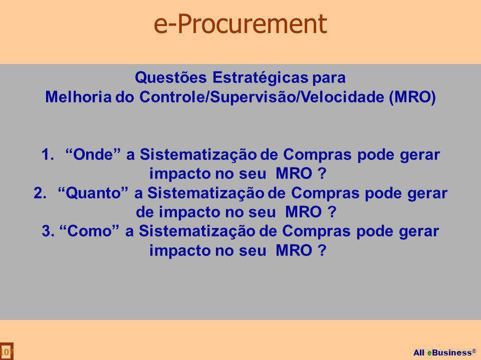 All e Business ® 107 Questões Estratégicas para Melhoria do Controle/Supervisão/Velocidade (MRO) 1.Onde a Sistematização de Compras pode gerar impacto