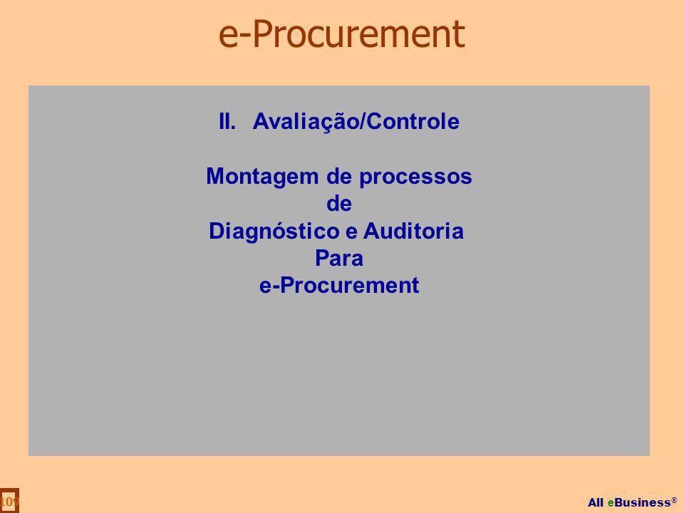All e Business ® 109 II.Avaliação/Controle Montagem de processos de Diagnóstico e Auditoria Para e-Procurement