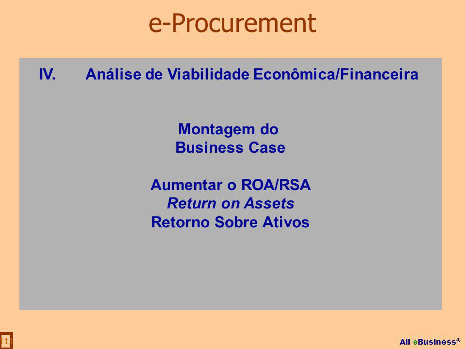 All e Business ® 111 Montagem do Business Case Aumentar o ROA/RSA Return on Assets Retorno Sobre Ativos e-Procurement IV.Análise de Viabilidade Econôm