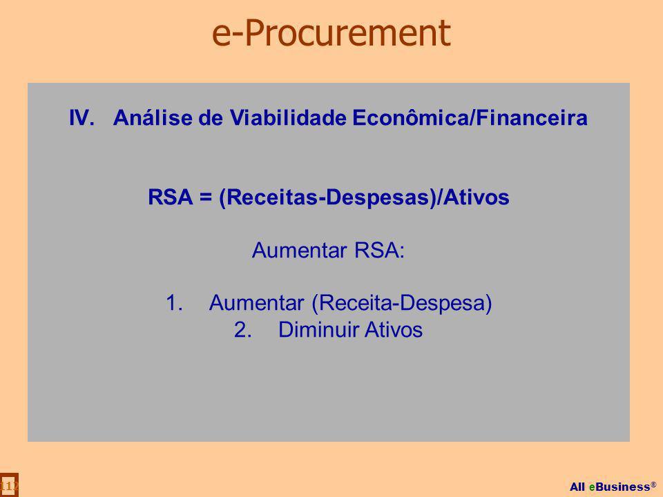 All e Business ® 112 IV.Análise de Viabilidade Econômica/Financeira RSA = (Receitas-Despesas)/Ativos Aumentar RSA: 1.Aumentar (Receita-Despesa) 2.Dimi
