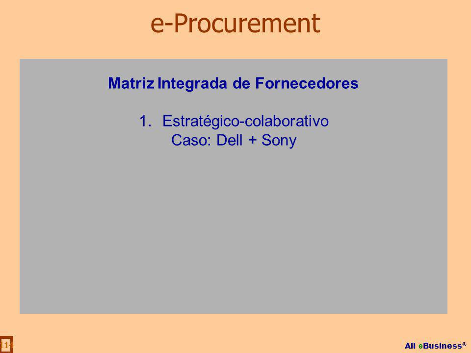All e Business ® 114 Matriz Integrada de Fornecedores 1.Estratégico-colaborativo Caso: Dell + Sony e-Procurement