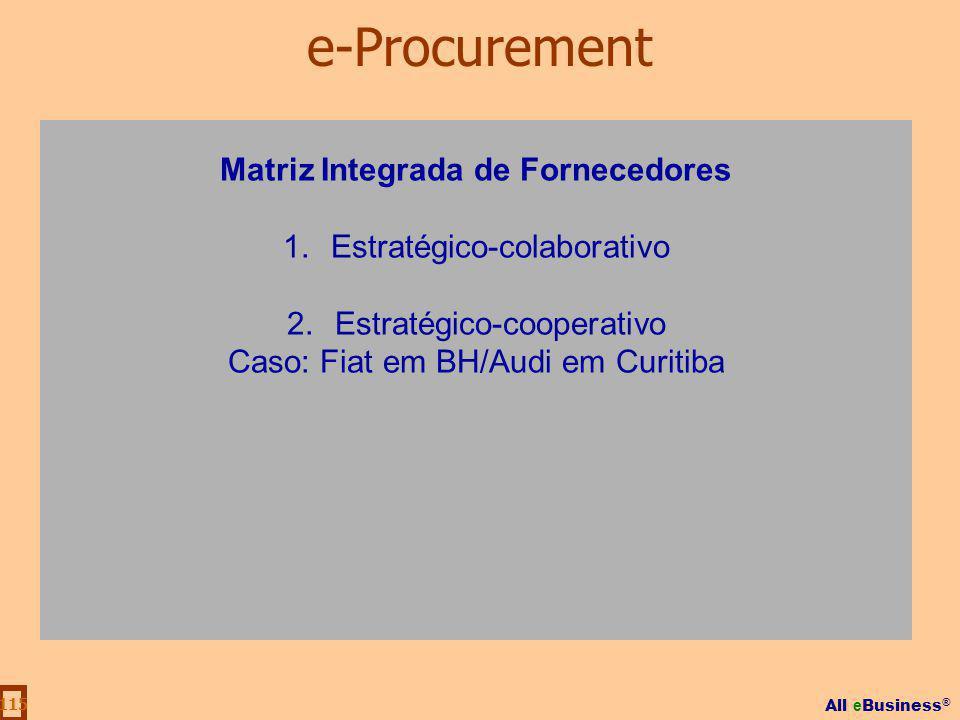 All e Business ® 115 Matriz Integrada de Fornecedores 1.Estratégico-colaborativo 2.Estratégico-cooperativo Caso: Fiat em BH/Audi em Curitiba e-Procure