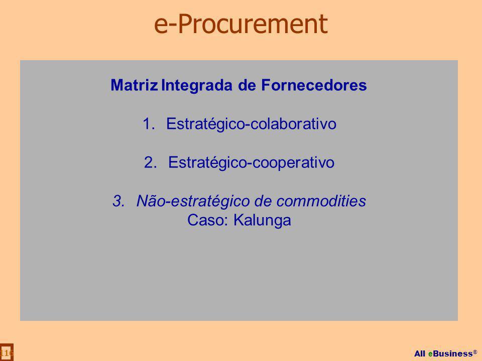 All e Business ® 116 Matriz Integrada de Fornecedores 1.Estratégico-colaborativo 2.Estratégico-cooperativo 3.Não-estratégico de commodities Caso: Kalu