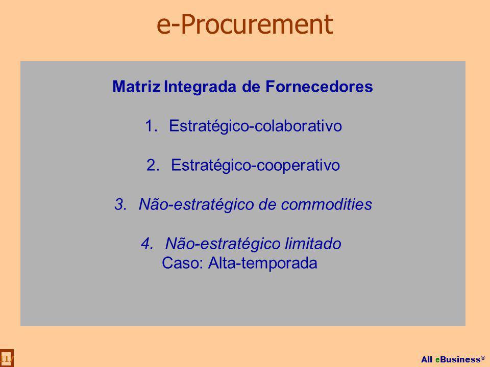All e Business ® 117 Matriz Integrada de Fornecedores 1.Estratégico-colaborativo 2.Estratégico-cooperativo 3.Não-estratégico de commodities 4.Não-estr