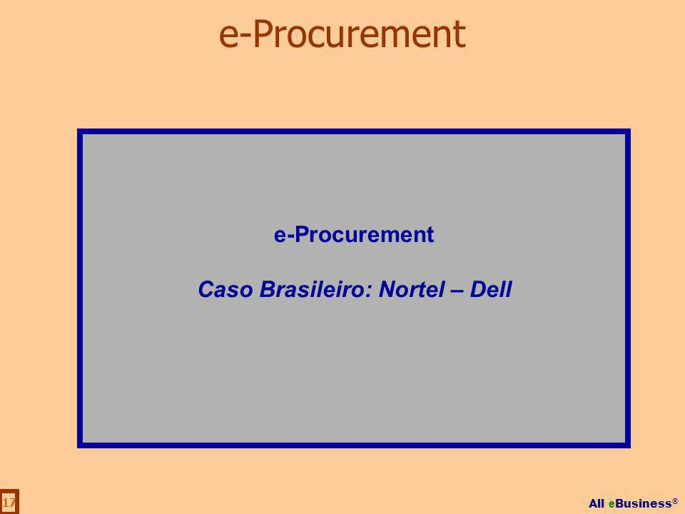 All e Business ® 17 e-Procurement Caso Brasileiro: Nortel – Dell e-Procurement