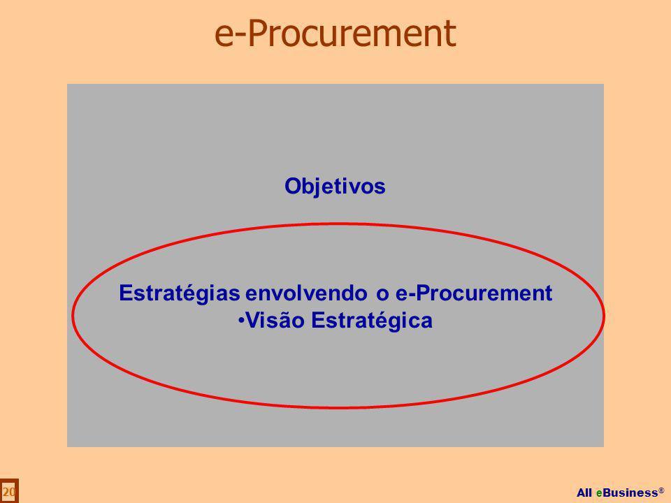 All e Business ® 20 Objetivos Estratégias envolvendo o e-Procurement Visão Estratégica e-Procurement