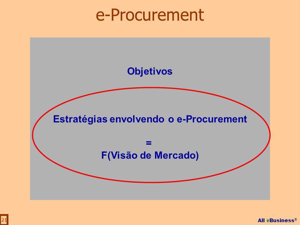 All e Business ® 21 Objetivos Estratégias envolvendo o e-Procurement = F(Visão de Mercado) e-Procurement