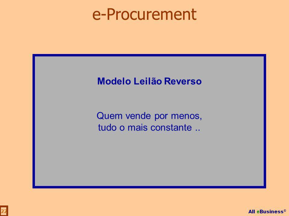All e Business ® 22 Modelo Leilão Reverso Quem vende por menos, tudo o mais constante.. e-Procurement