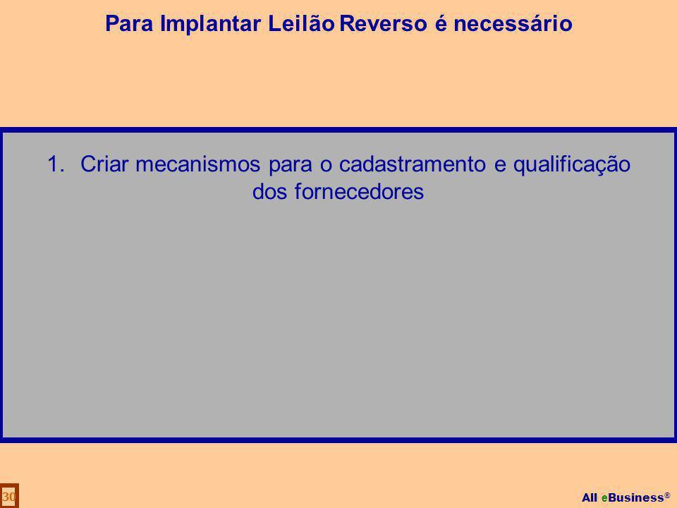 All e Business ® 30 1.Criar mecanismos para o cadastramento e qualificação dos fornecedores Para Implantar Leilão Reverso é necessário