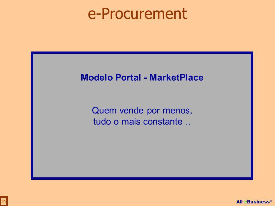 All e Business ® 35 Modelo Portal - MarketPlace Quem vende por menos, tudo o mais constante.. e-Procurement