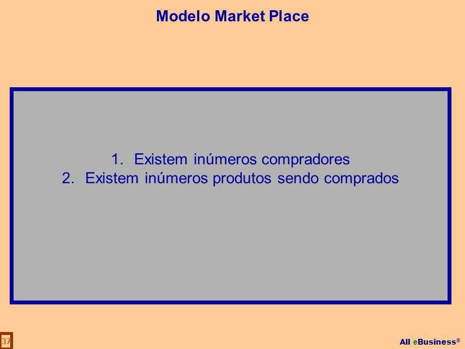 All e Business ® 37 1.Existem inúmeros compradores 2.Existem inúmeros produtos sendo comprados Modelo Market Place