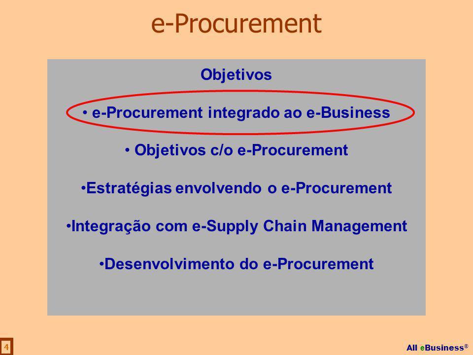 All e Business ® 85 I.Estabelecer Objetivos 1.Redução de custos no processo de compras e-Procurement
