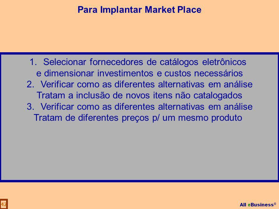 All e Business ® 42 1.Selecionar fornecedores de catálogos eletrônicos e dimensionar investimentos e custos necessários 2.Verificar como as diferentes