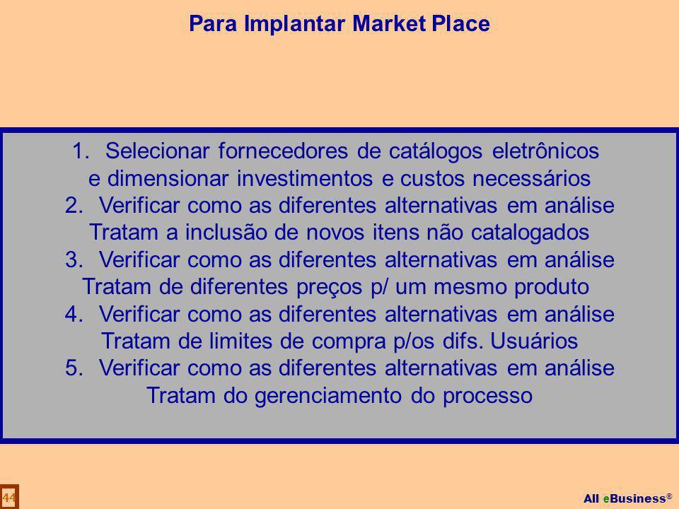 All e Business ® 44 1.Selecionar fornecedores de catálogos eletrônicos e dimensionar investimentos e custos necessários 2.Verificar como as diferentes