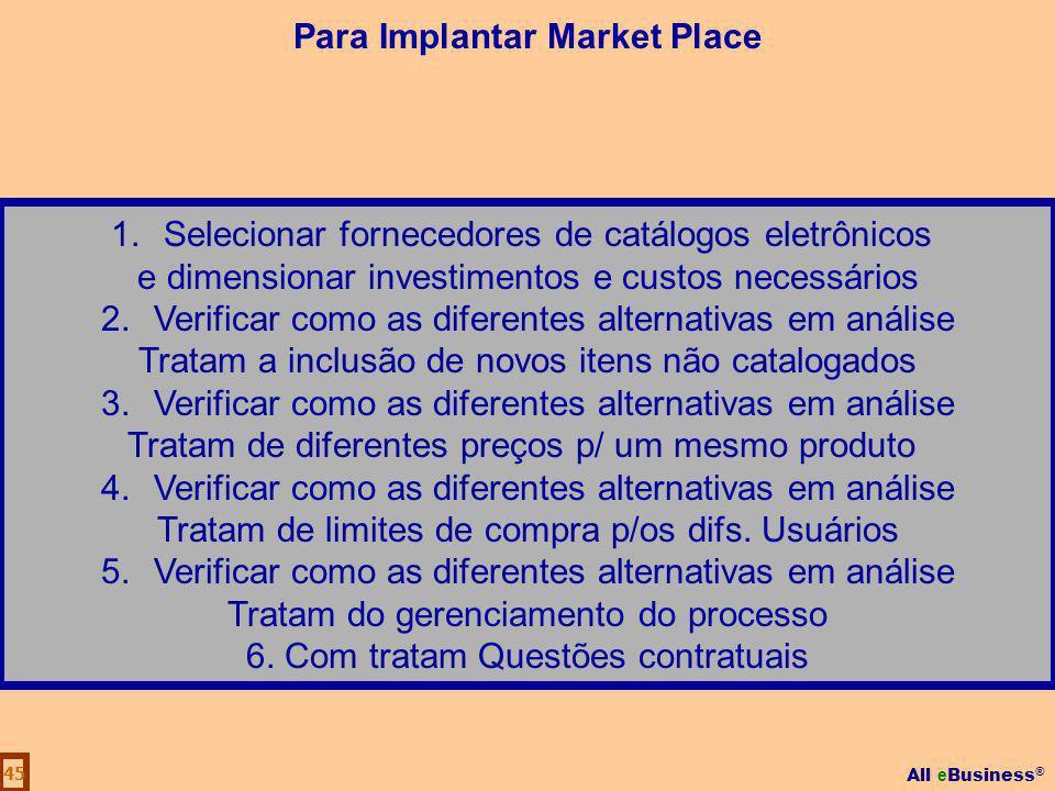 All e Business ® 45 1.Selecionar fornecedores de catálogos eletrônicos e dimensionar investimentos e custos necessários 2.Verificar como as diferentes