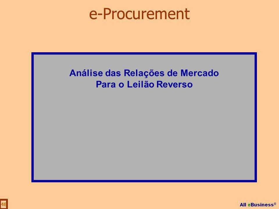 All e Business ® 48 Análise das Relações de Mercado Para o Leilão Reverso e-Procurement