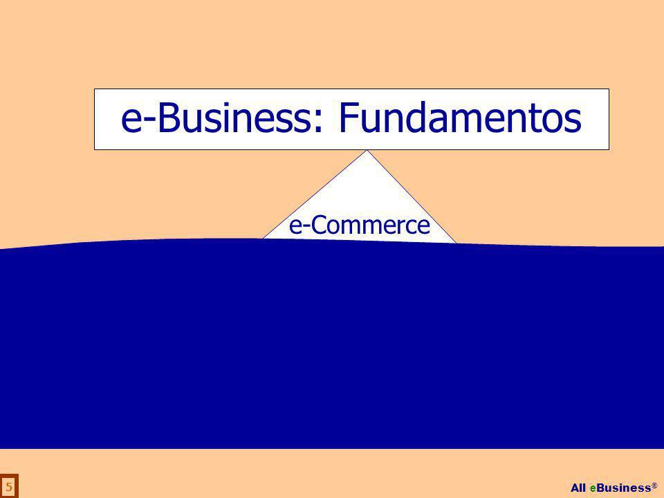 All e Business ® 6 e-Business: Fundamentos e-DSS:e-Intelligence e-ERP e-CRM e-Supply Chain Management e-Procurement e-Commerce