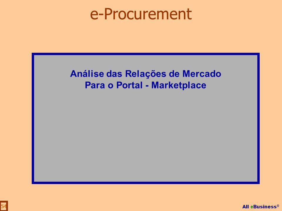 All e Business ® 54 Análise das Relações de Mercado Para o Portal - Marketplace e-Procurement