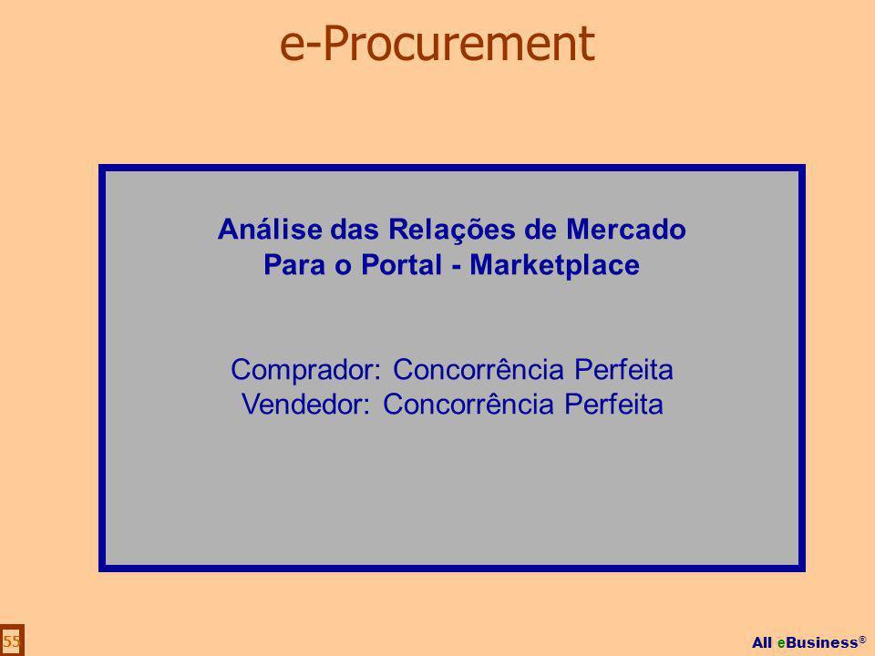All e Business ® 55 Análise das Relações de Mercado Para o Portal - Marketplace Comprador: Concorrência Perfeita Vendedor: Concorrência Perfeita e-Pro