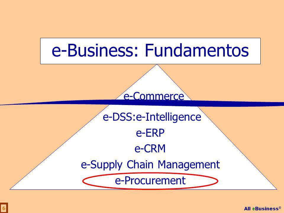All e Business ® 107 Questões Estratégicas para Melhoria do Controle/Supervisão/Velocidade (MRO) 1.Onde a Sistematização de Compras pode gerar impacto no seu MRO .