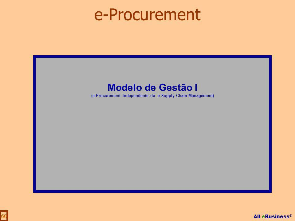 All e Business ® 60 Modelo de Gestão I (e-Procurement Independente do e-Supply Chain Management) e-Procurement