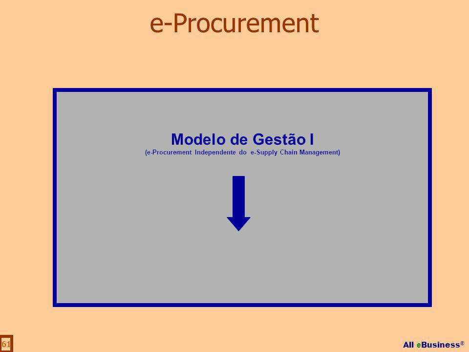 All e Business ® 61 Modelo de Gestão I (e-Procurement Independente do e-Supply Chain Management) e-Procurement