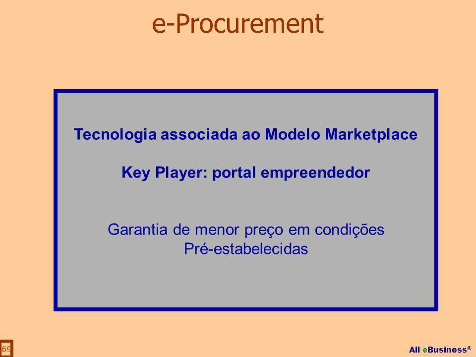 All e Business ® 69 Tecnologia associada ao Modelo Marketplace Key Player: portal empreendedor Garantia de menor preço em condições Pré-estabelecidas