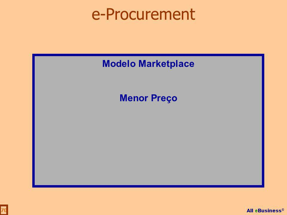 All e Business ® 70 Modelo Marketplace Menor Preço e-Procurement