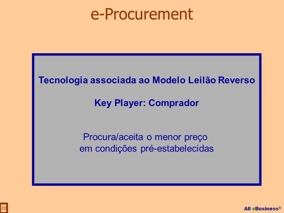 All e Business ® 76 Tecnologia associada ao Modelo Leilão Reverso Key Player: Comprador Procura/aceita o menor preço em condições pré-estabelecidas e-