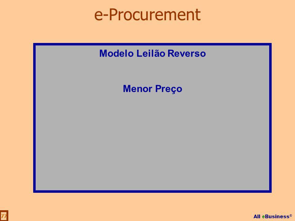 All e Business ® 77 Modelo Leilão Reverso Menor Preço e-Procurement