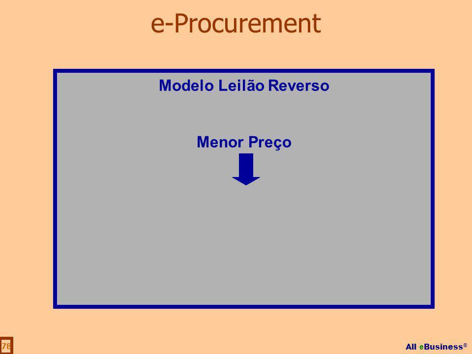 All e Business ® 78 Modelo Leilão Reverso Menor Preço e-Procurement