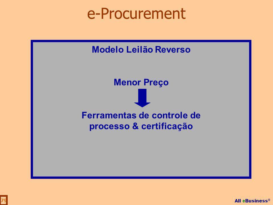 All e Business ® 79 Modelo Leilão Reverso Menor Preço Ferramentas de controle de processo & certificação e-Procurement