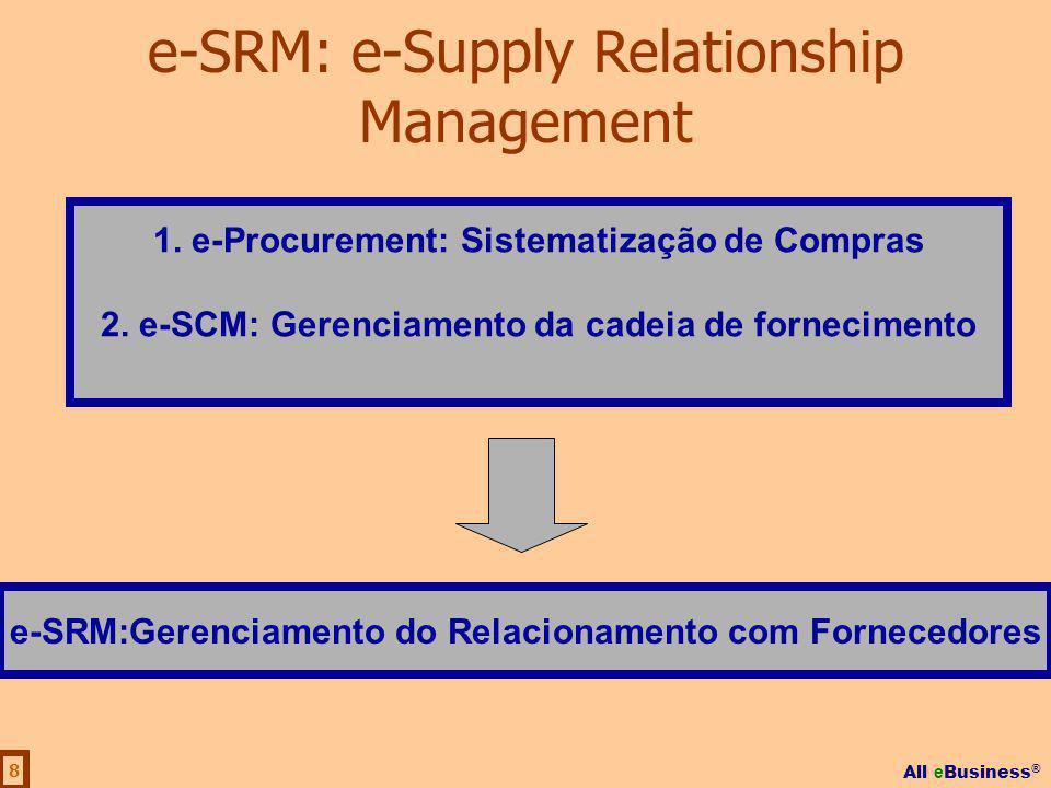 All e Business ® 8 1. e-Procurement: Sistematização de Compras 2. e-SCM: Gerenciamento da cadeia de fornecimento e-SRM: e-Supply Relationship Manageme