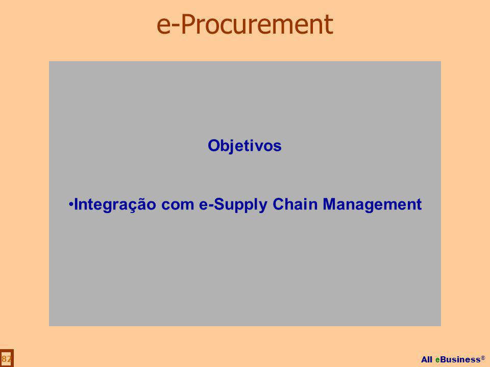 All e Business ® 82 Objetivos Integração com e-Supply Chain Management e-Procurement