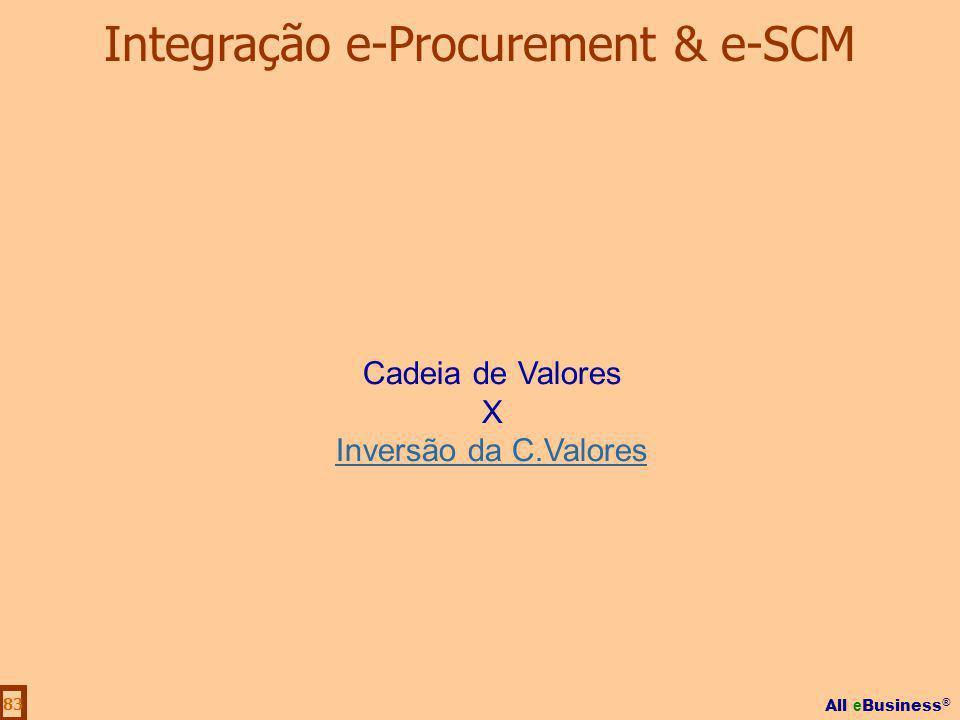 All e Business ® 83 Cadeia de Valores X Inversão da C.Valores Integração e-Procurement & e-SCM