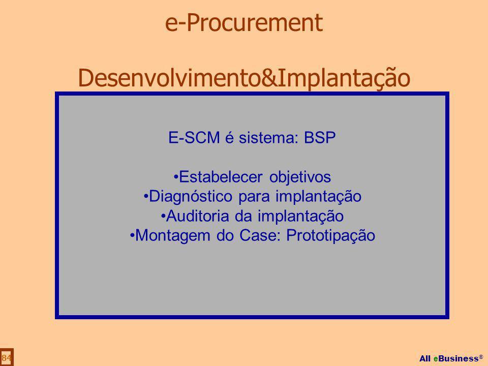 All e Business ® 84 E-SCM é sistema: BSP Estabelecer objetivos Diagnóstico para implantação Auditoria da implantação Montagem do Case: Prototipação e-
