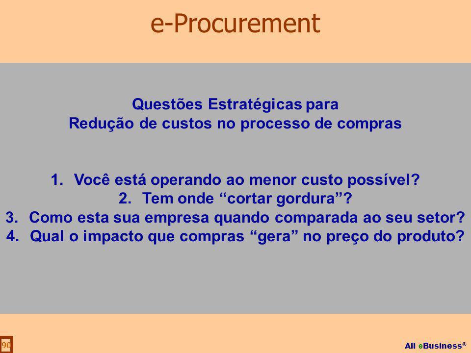 All e Business ® 90 Questões Estratégicas para Redução de custos no processo de compras 1.Você está operando ao menor custo possível? 2.Tem onde corta
