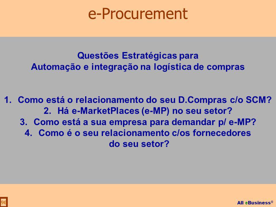 All e Business ® 96 Questões Estratégicas para Automação e integração na logística de compras 1.Como está o relacionamento do seu D.Compras c/o SCM? 2